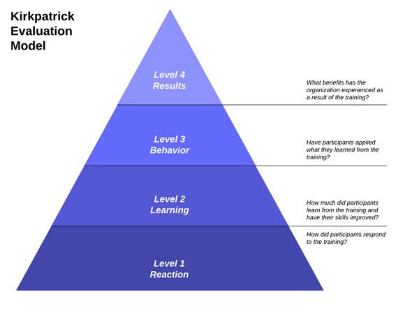 kirkpatrick-model