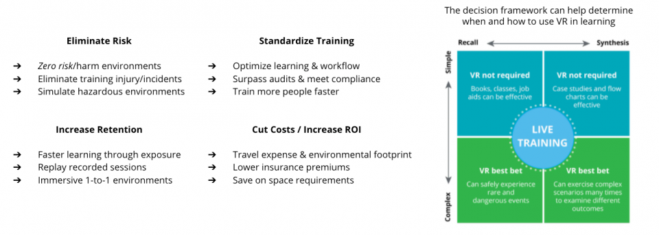 vr-training-benefits